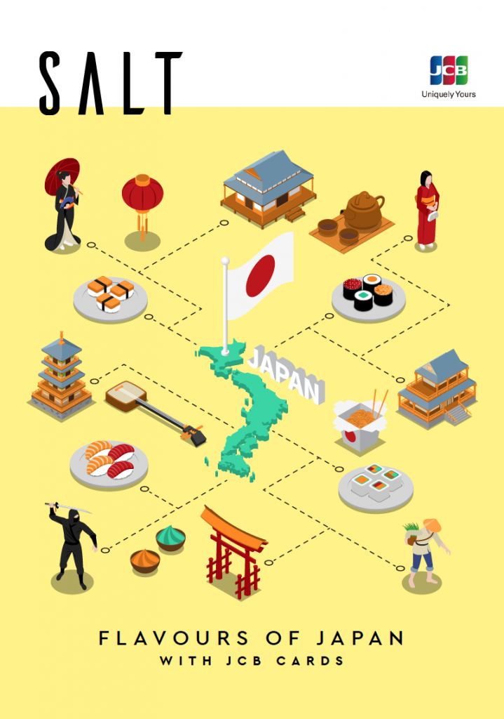 JCB x SALT Japanese Dining Guide